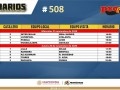 Horarios partidos Progol Media Semana del concurso 508 – Partidos del Miércoles 25 al Jueves 26 de Noviembre del 2020