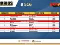 Horarios partidos Progol Media Semana del concurso 516 – Partidos del Martes 19 al Jueves 21 de Enero del 2021